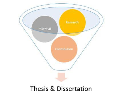 What-is-the-difference-between-a-thesis-and-a-dissertation