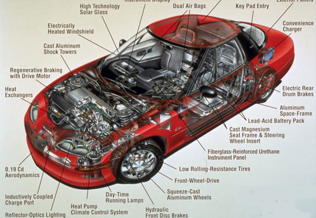 Automotive-Engineering
