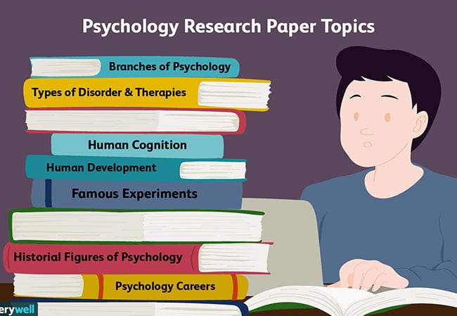 psychological research paper topics