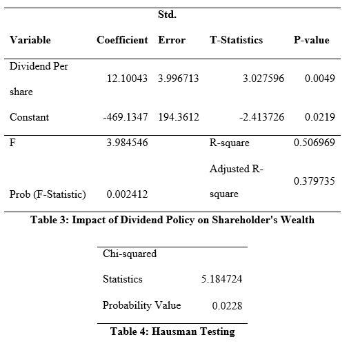 Full finance dissertation example image 11