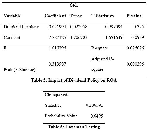 Full finance dissertation example image 12
