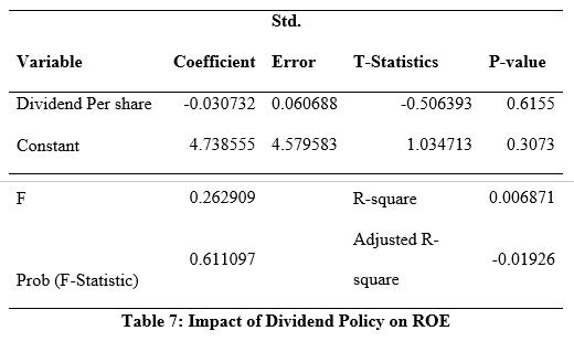 Full finance dissertation example image 13