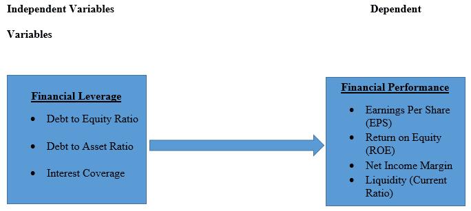 Full finance dissertation sample image 2