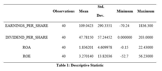 Full finance dissertation example image 8