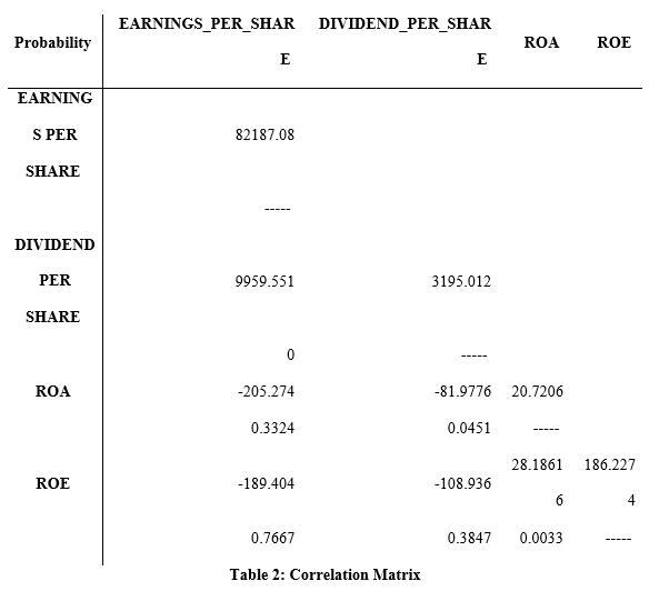 Full finance dissertation example image 9