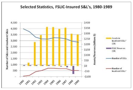 financial statistics graph