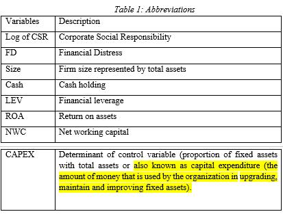 abbreviations table