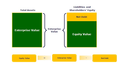 accounting and finance dissertation literature diagram sample