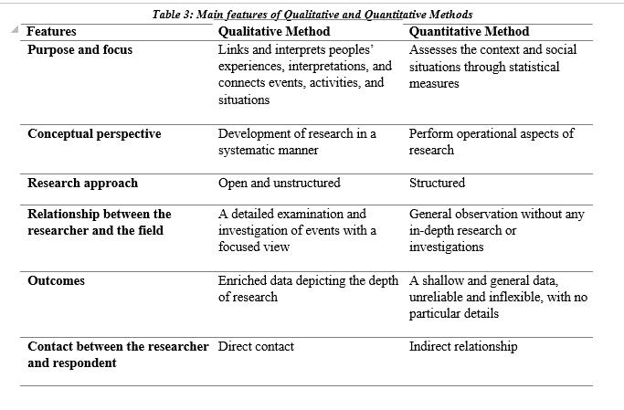 qualitative and quantitative methods