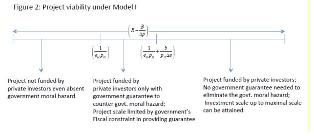 economics conclusion sample