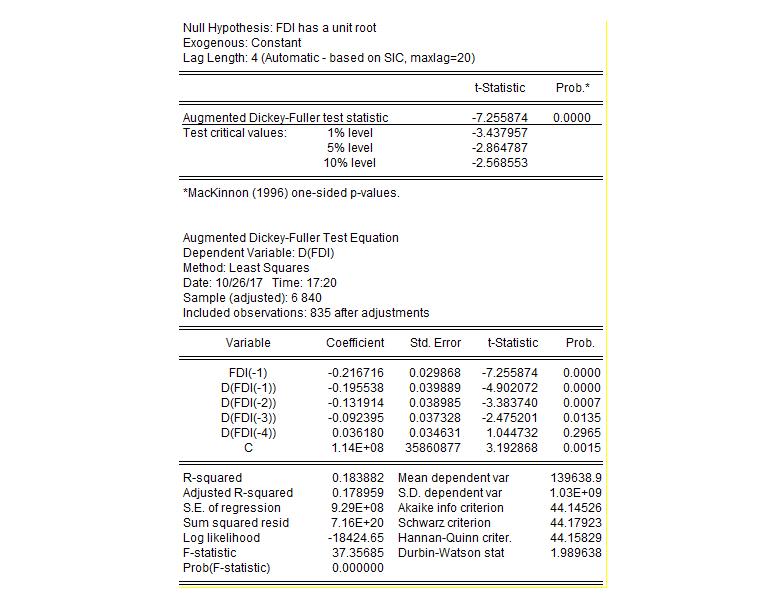 economicsdataAnalysis