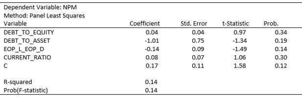 full finance dissertation sample 10