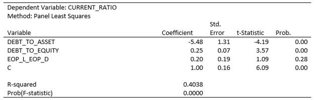 full finance dissertation sample 12