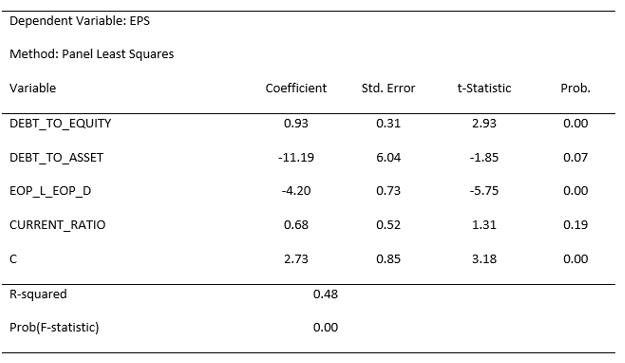 full finance dissertation sample 8