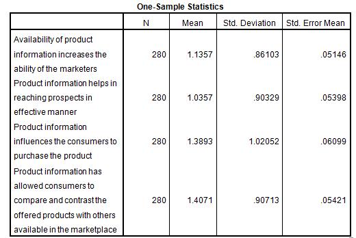 marketing dissertation introduction statistics