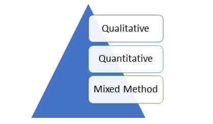 qualitative quantitative mixed method
